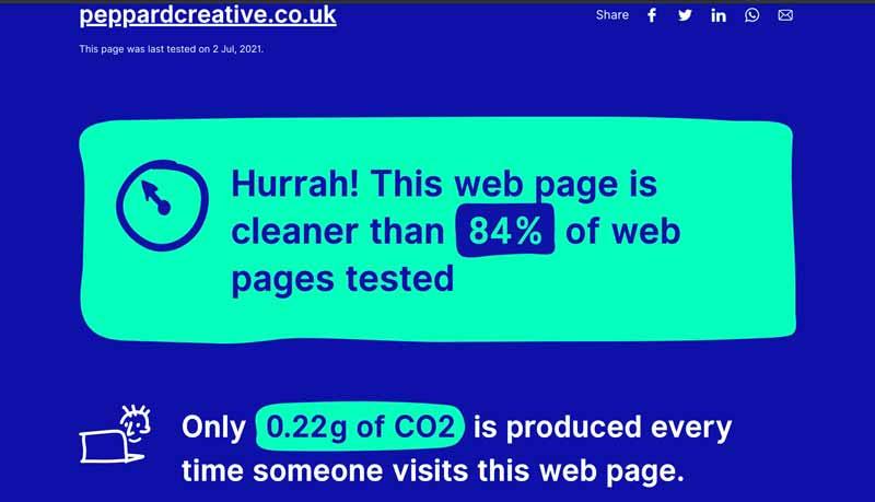 carbon footprint for peppard creative